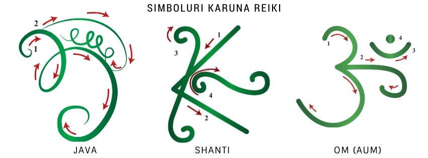 Java - Shanti - Om