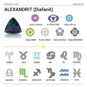 Alexandrit (Diafanit)