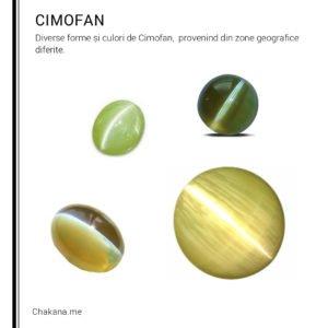 Cimofan