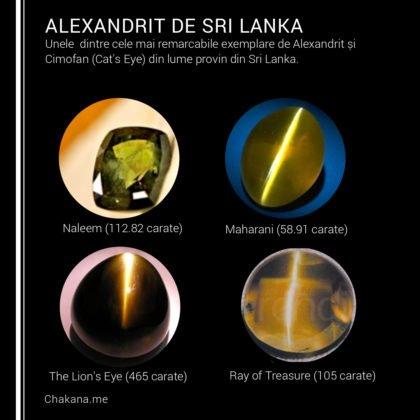 Alexandrit și Cimofan de Sri Lanka